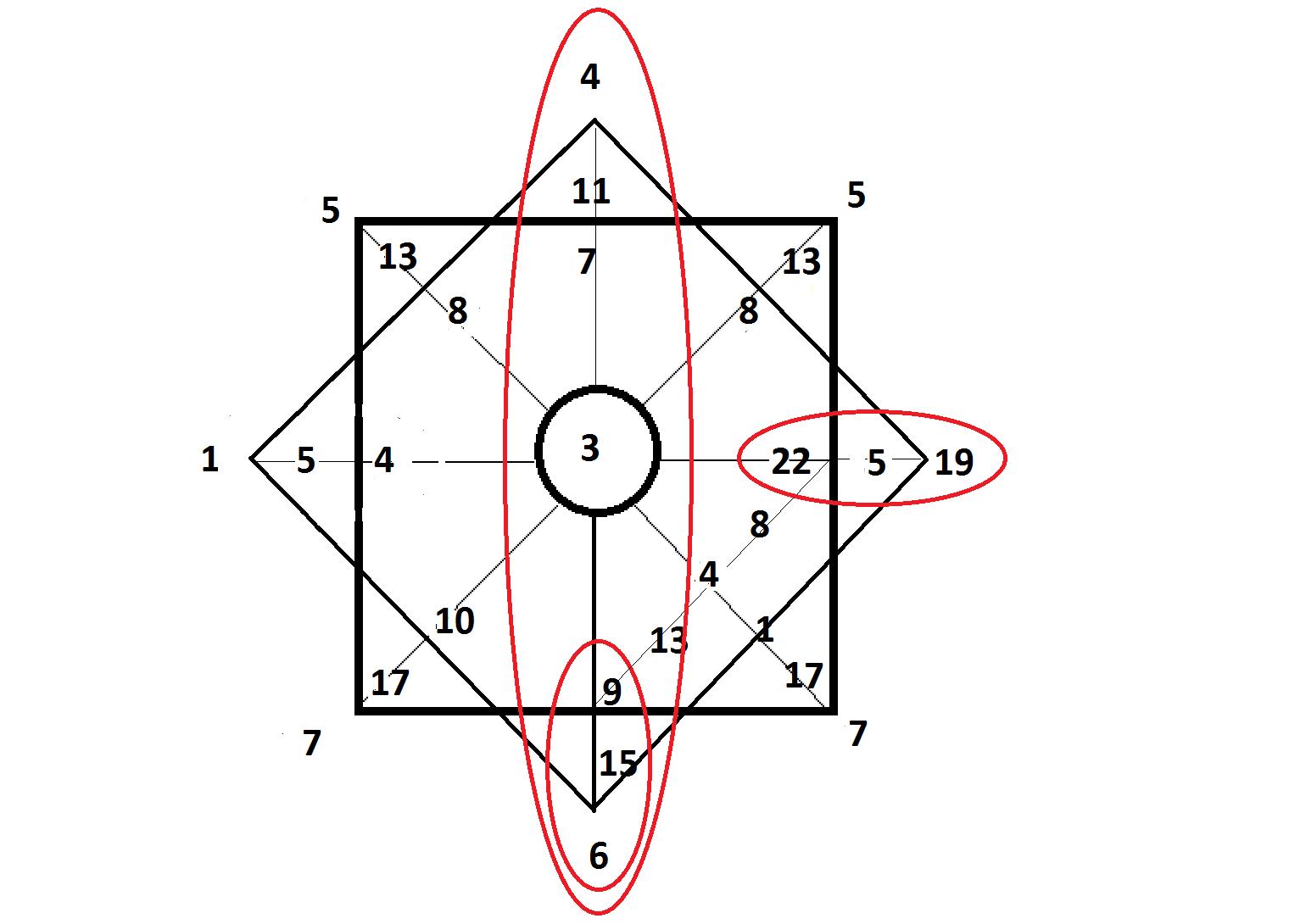 матрица ладини расшифровка